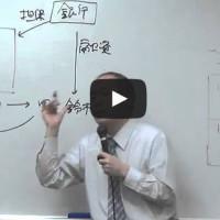 1年合格総合コース『記述の勉強の仕方・解き方』