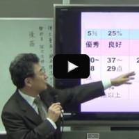 2013年予備試験短答分析会(発表後)【第1部】『捲土重来! 絶対復活ガイダンス』