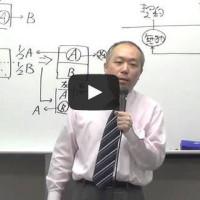1年合格総合コース『科目別勉強法と実践』
