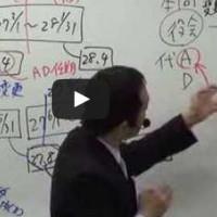 小玉塾・記述模試(不動産・商業)~東京本校実施&全国行脚~